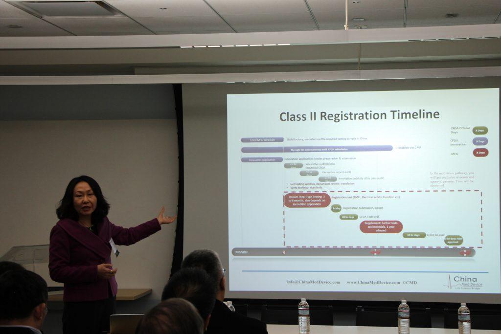 grace fu palma china med device explains cfda class ii registration timeline